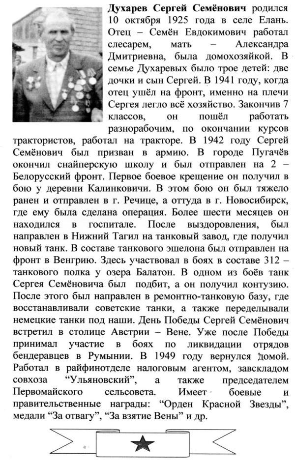 Духарев С.С.
