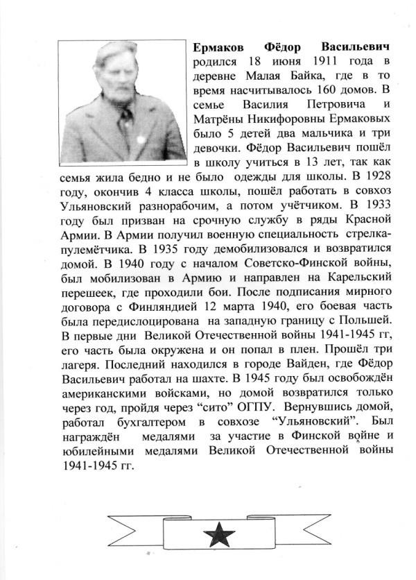 Ермаков Ф.В.